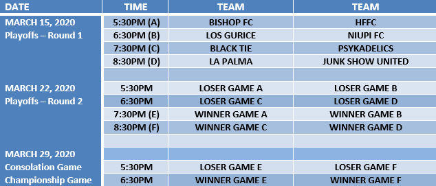 2020 Indoor Soccer Playoffs Schedule - Week 1 - Web Image